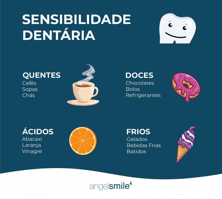 infografia sobre causas da sensibilidade dentária